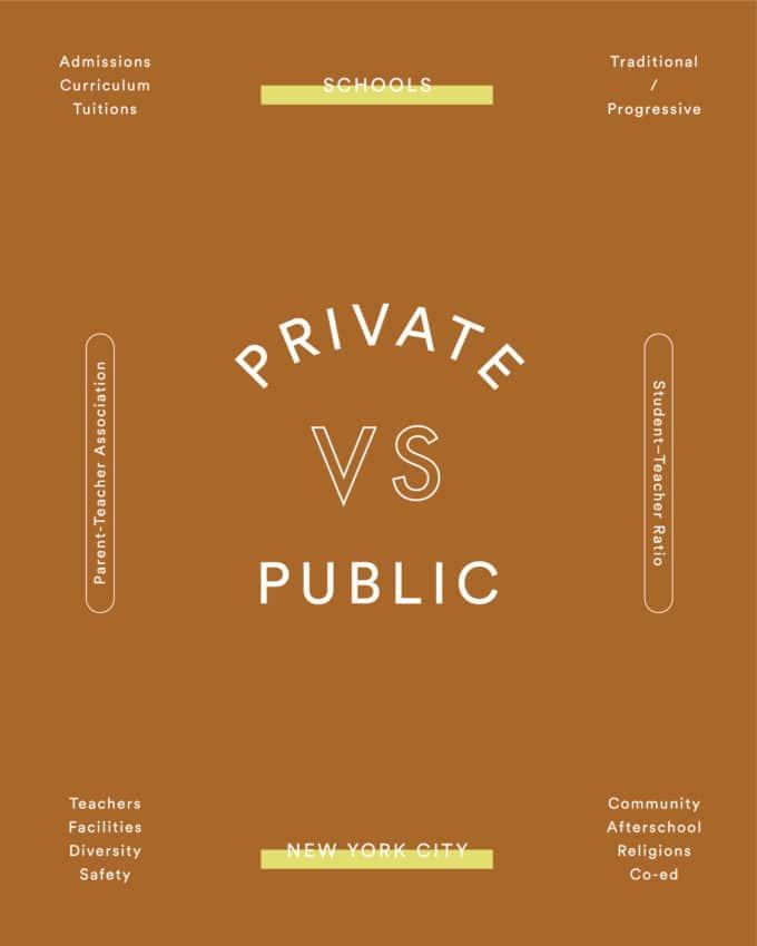 ニューヨーク 公立と私立小学校の違い